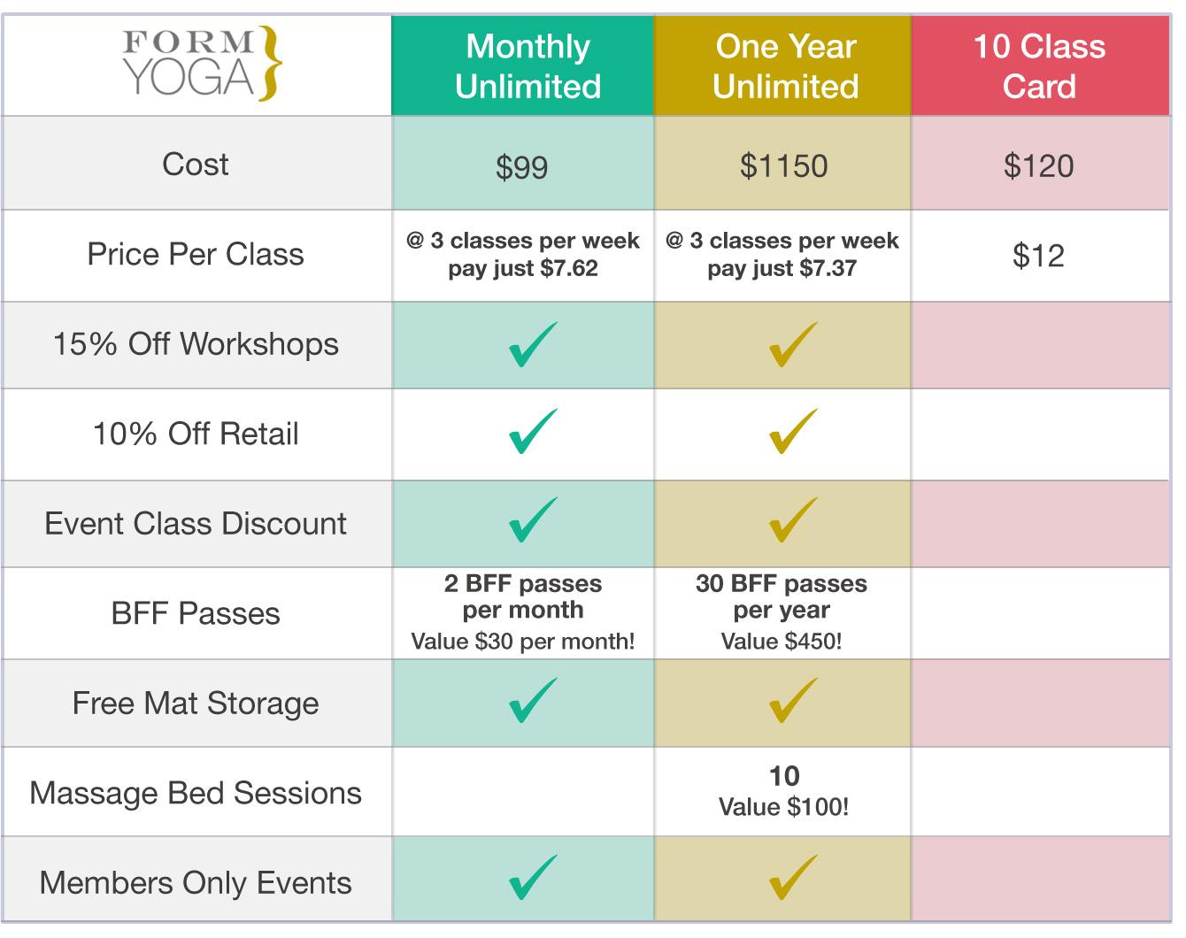 FORM yoga Membership Pricing