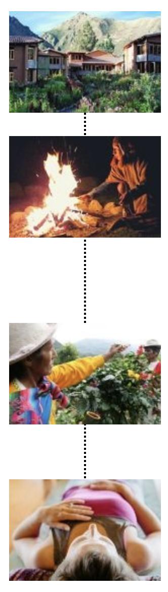 Peru Itinerary